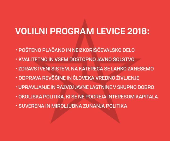 levicaprogram